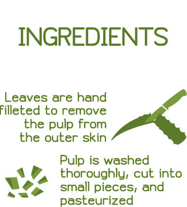 Processing of ingredients: Here's how we get from farm to package: Leaves are hand filleted to remove the pulp from the outer skin. Pulp is washed thoroughly, cut into small pieces, and pasteurized